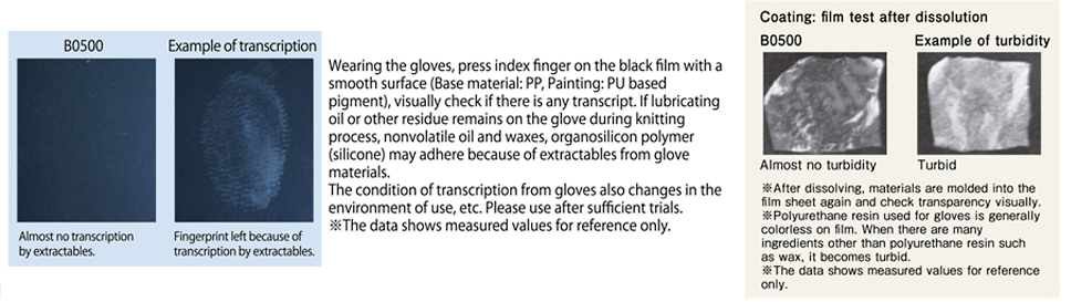 For considering transcription of eluates from the resin surface of gloves.